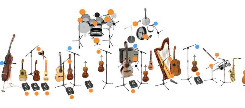 Free Stage Plots For Bands gralatrb STAGEPLOT-HEADER-823x365